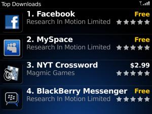 App World_Top Downloads_Sample List