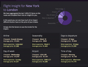 Momondo's Flight Insight feature