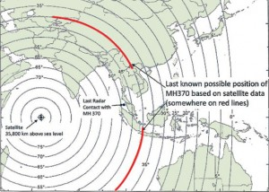 Possible last known locations of MH370, shown in red