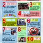 Click to view complete infographic
